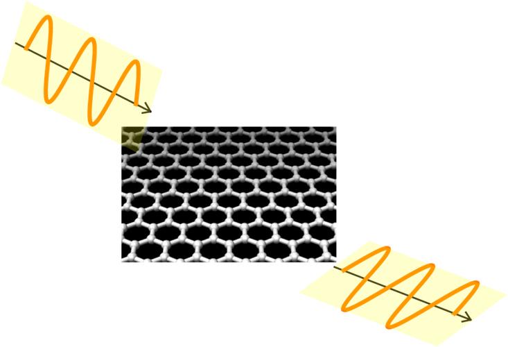 光でみる量子ホール効果の理論を...